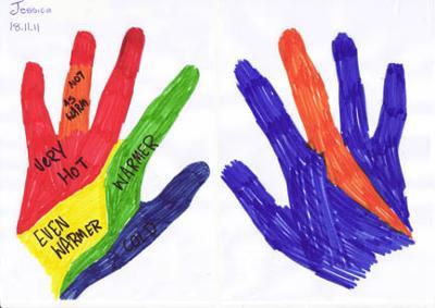 Jessica's hands